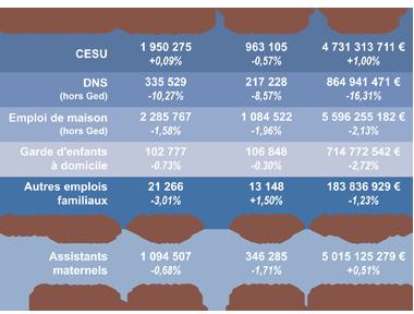 chiffres 2013